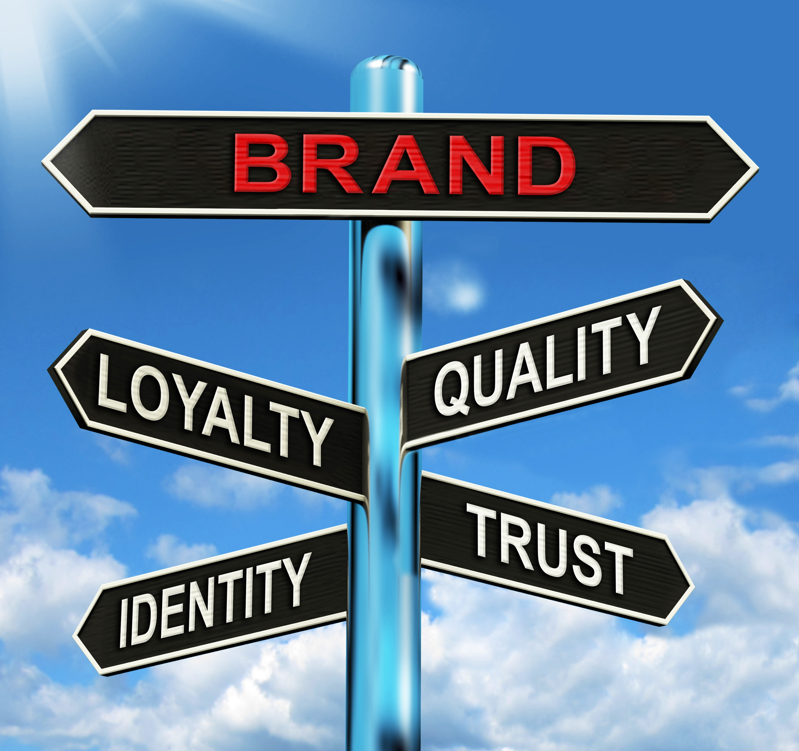 Brand-signpost-ThinkstockPhotos-501795761.jpg